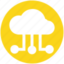 .svg, activity, cloud computing, devices, network, sky share icon icon