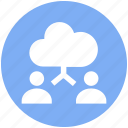 .svg, account, cloud, cloud computing, computing, men, user icon