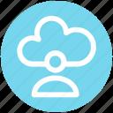 .svg, cloud, cloud account, cloud user, computing, man, person icon
