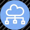 .svg, cloud, cloud computing, internet, seo, system, web