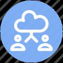 .svg, account, cloud, cloud computing, computing, men, user icon