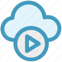 cloud, cloud music, multimedia, music, play, round icon