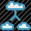 cloud connection, cloud internet, cloud network, connected clouds, internet connection, internet connectivity