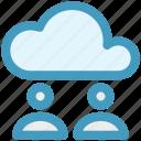 cloud computing, cloud internet connectivity, cloud internet usage, cloud internet users, cloud network