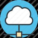 network sharing, cloud computing, network hosting, cloud network, server cloud