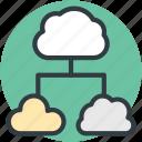 cyberspace, cloud computing, cloud network, social media