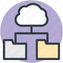 cloud computing, cloud data, cloud folder, data accessibility, information medium icon