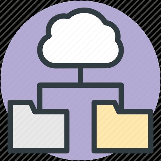 cloud computing, cloud data, cloud folder, data accessibility, information medium icon