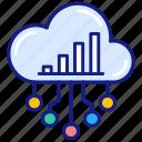 cloud, testing, computing, deployment, devops, management, release