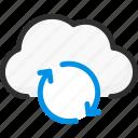 arrow, change, cloud, refresh, service, storage, update icon