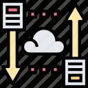 data, transfer, upload, download, files