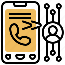 call, forwarding, proxy, smartphone, technology icon