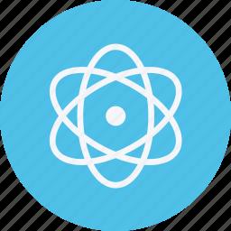 atomic, ecology, electric, energy, environment, garden, green icon