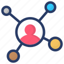affiliate network, personal connection, personal network, social network, user network icon