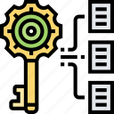 secret, message, encryption, access, key