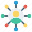 circle, community, connection, corporate, management, network, user
