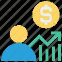 chart, circle, dollar, management, transaction, user icon