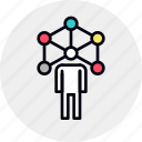 abilities, development, human, network, personality, self, skills icon