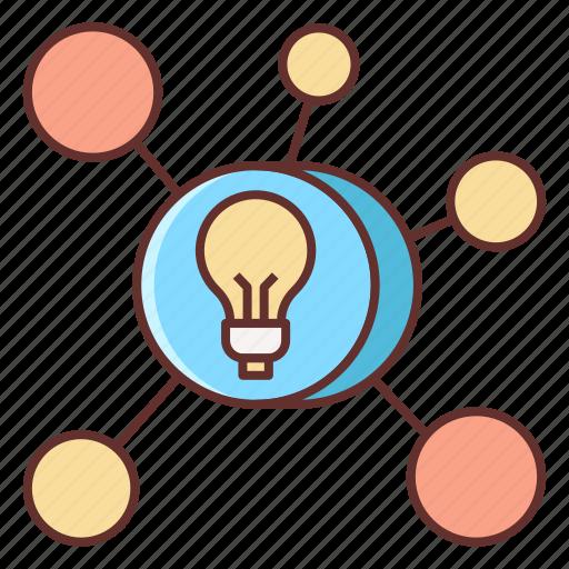 Mapping, mind, mind mapping, mindmap, mindmapping icon - Download on Iconfinder