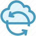 cloud, refresh, security, sync, synchronization icon