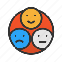 customer, rating, service, service rating icon