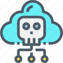 cloud, connect, crime, hack, network, skull