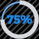 analytics, data analytics, percent, seventy five icon