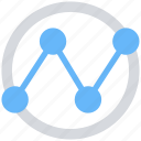 analysis, circle chart, data analytics, pie chart