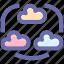 cloud internet, cloud internet connectivity, cloud network, connected clouds, internet connection, internet connectivity icon