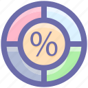 discount, interest, percent, percentage, percentage sign icon