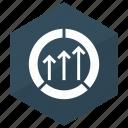 analysis, analytics, diagram, monitoring, statistics