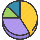 analytics, chart, data, information, pie icon
