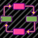 chart, clockwise, diagram, flow icon