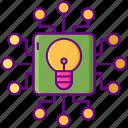 ai, bulb, learning, machine