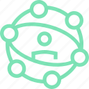 center, circle, connections, globe, green, network, person, user icon