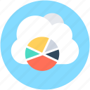 cloud computing, cloud graph, graph library, online graphs, pie chart icon