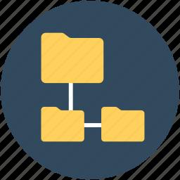 connected folder, folder hierarchy, folder sharing, server folder, server storage icon