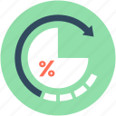 initializing, percentage graph, pie chart, refresh, reload graph icon