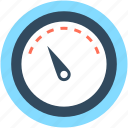 analog device, dashboard, gauge, gauge meter, speedometer icon