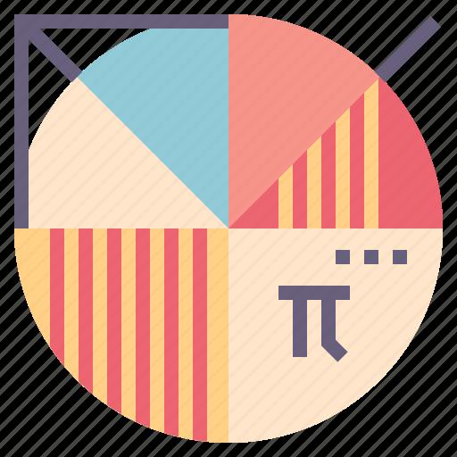 Chart, function, mathematics, pie, trigonometry icon - Download on Iconfinder