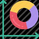 chart, data, data science, graph, information, pie