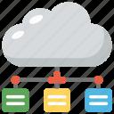 cloud computing server, cloud server, cloud server hosting, cloud storage, web hosting icon