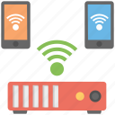 internet, mobile hotspot, mobile internet, wifi connected devices, wireless internet fidelity icon