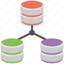 deploying sql server, integration server, managing server, server to server integration, sql server integration icon