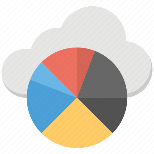 cloud network analysis, cloud network performance, cloud network report, cloud performance statistics, cloud with pie chart icon