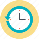 clock, time schedule, time, timer, processing time icon