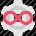 design, designthinking, gear, infinity, settings, thinking icon