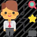 choice, design, designthinking, manager, thinking, work, worker icon