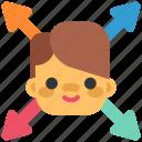 choise, design, designthinking, graphic, manager, think, thinking icon