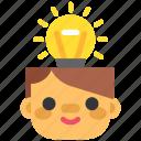 creative, design, designthinking, genius, idea, light, thinking icon
